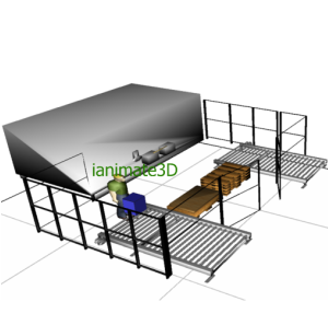3D Work Cell
